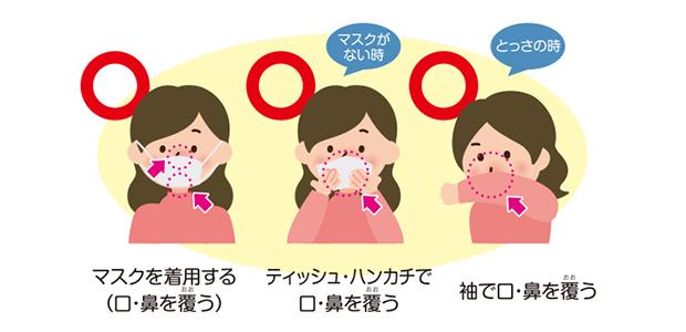 が 止まら ない 咳