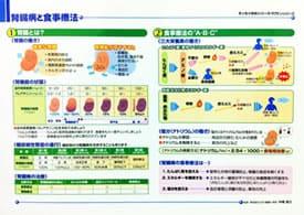 栄養資料1
