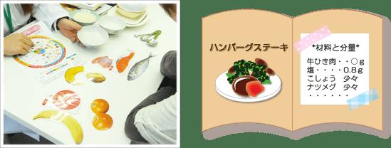 レシピの紹介
