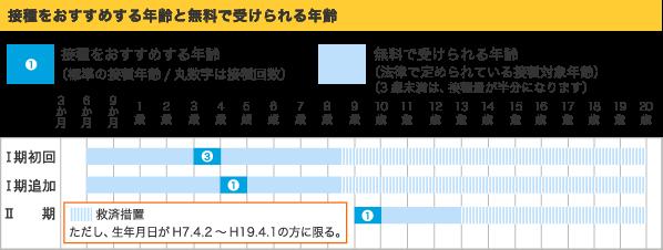 30.予防接種_29
