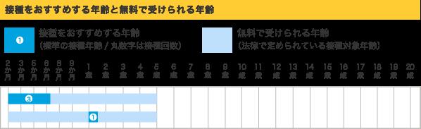 30.予防接種_14