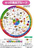 栄養資料2
